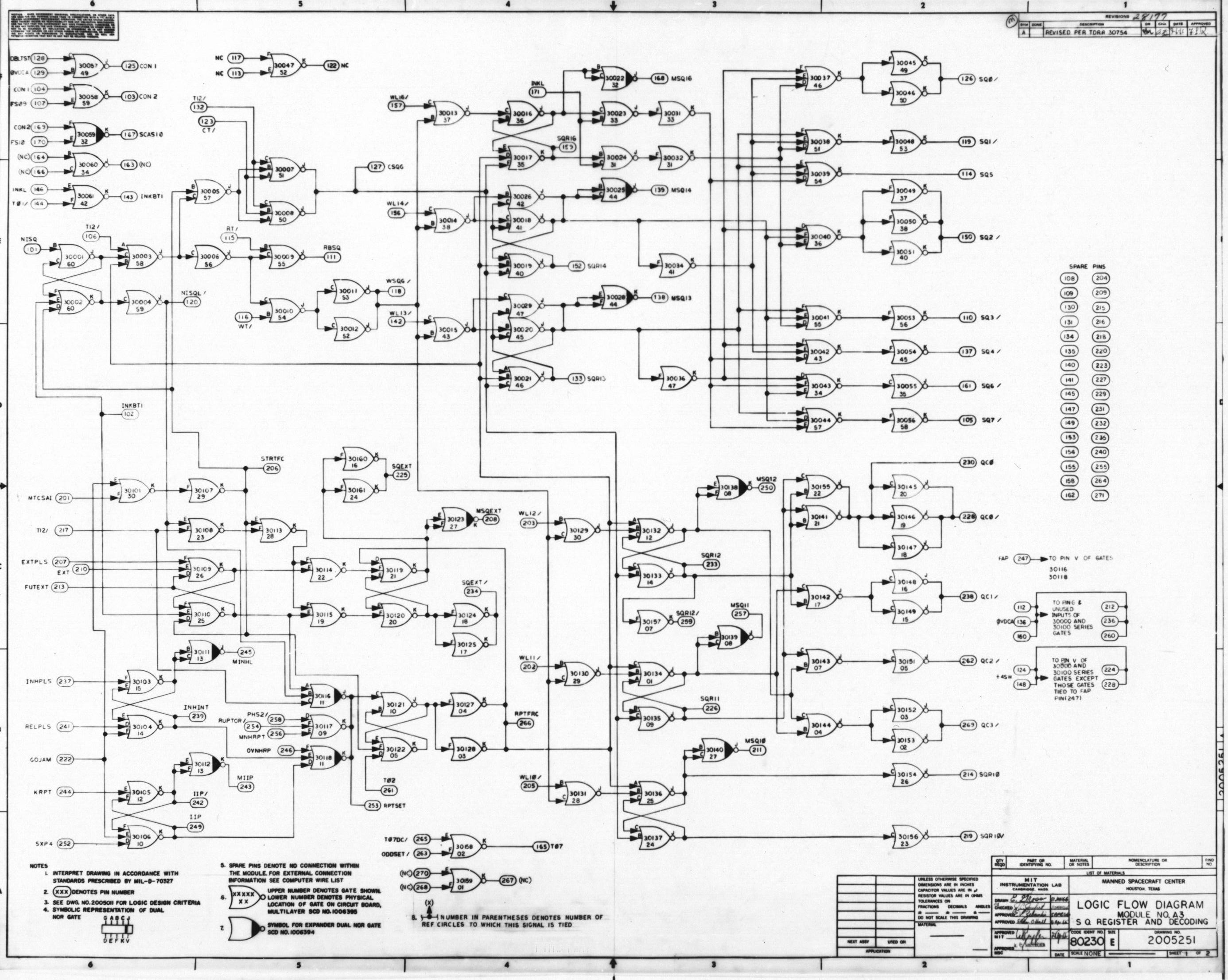 Index Of Historyechagcschematicslogic