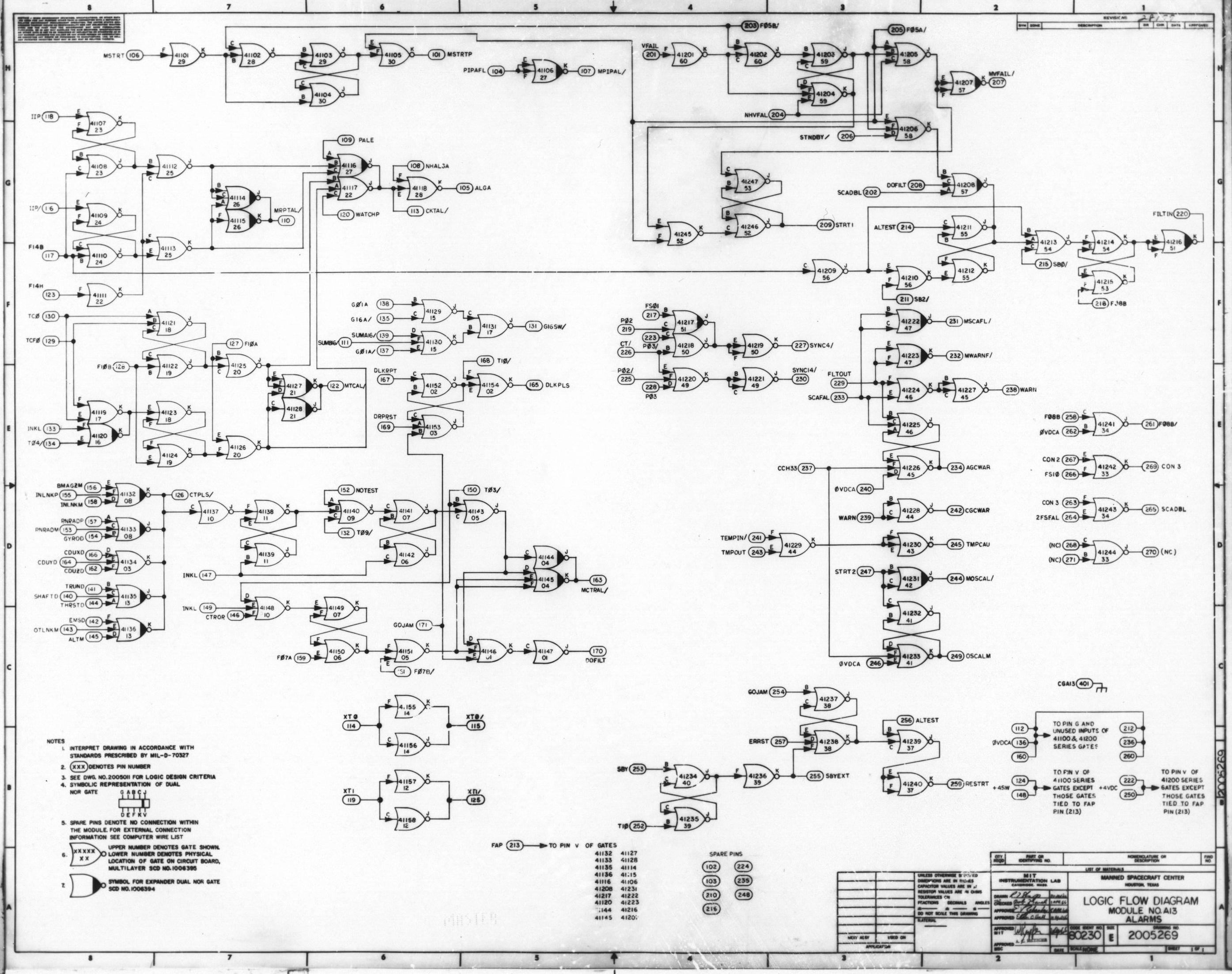 Apollo Guidance Computer Agc Schematics Logic Diagram Of And Gate Drawing No