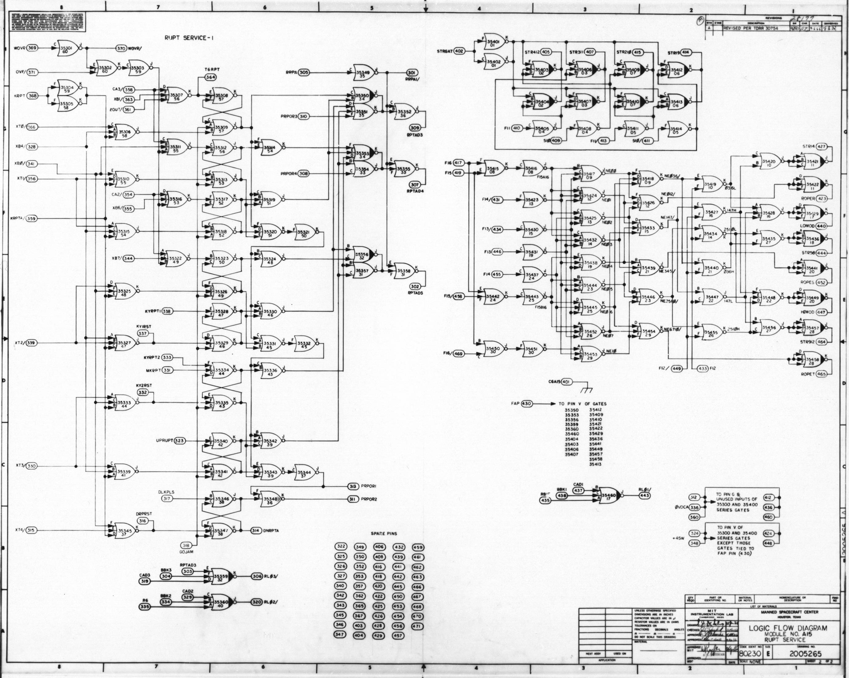 Apollo Guidance Computer Agc Schematics Draw A Logic Diagram