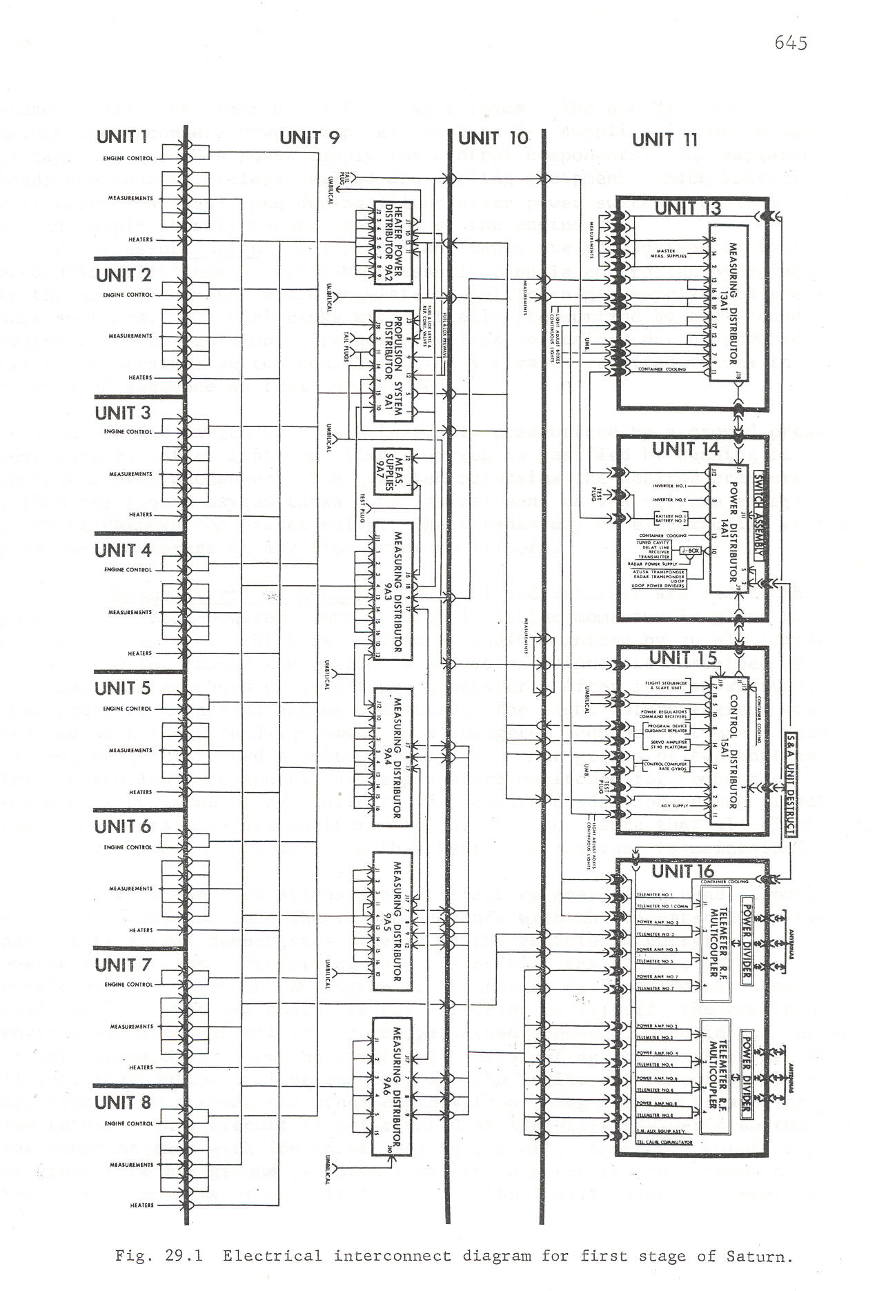 Troubleshooting Basic Electrical Circuit System Wiring Diagrams Saturn